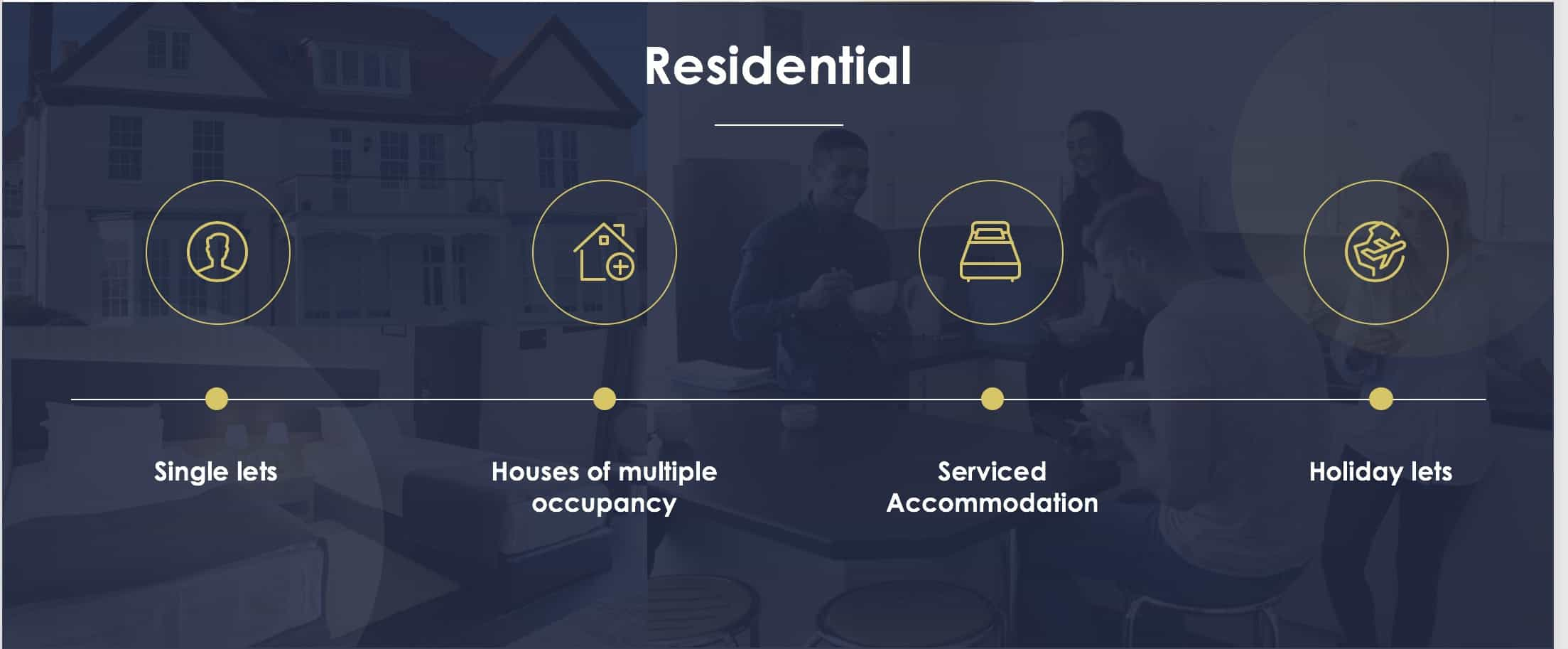 Types of residential property investments
