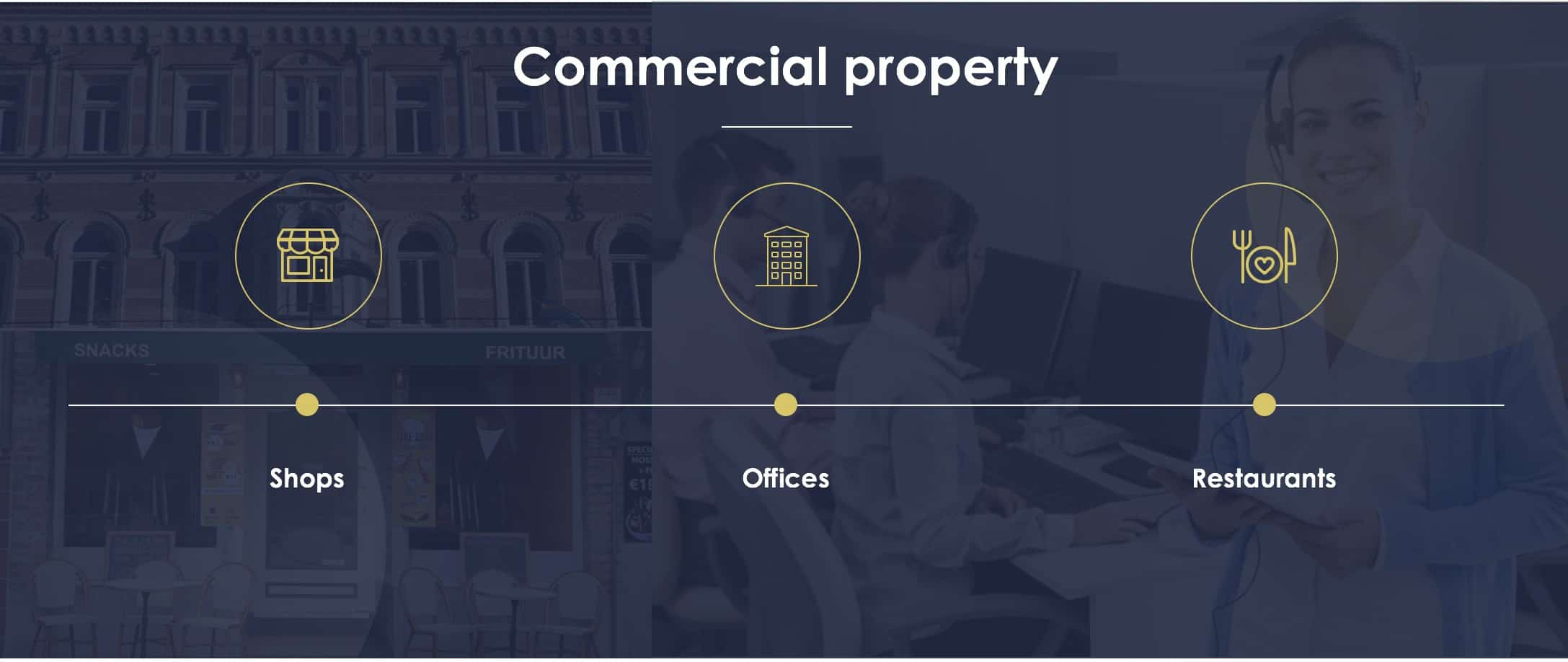 Types of commercial properties - Optimise Accountants